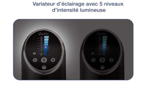 differente niveau d intensite lumineuse